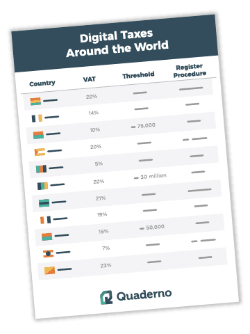 Illustration of Digital Taxes Around the World